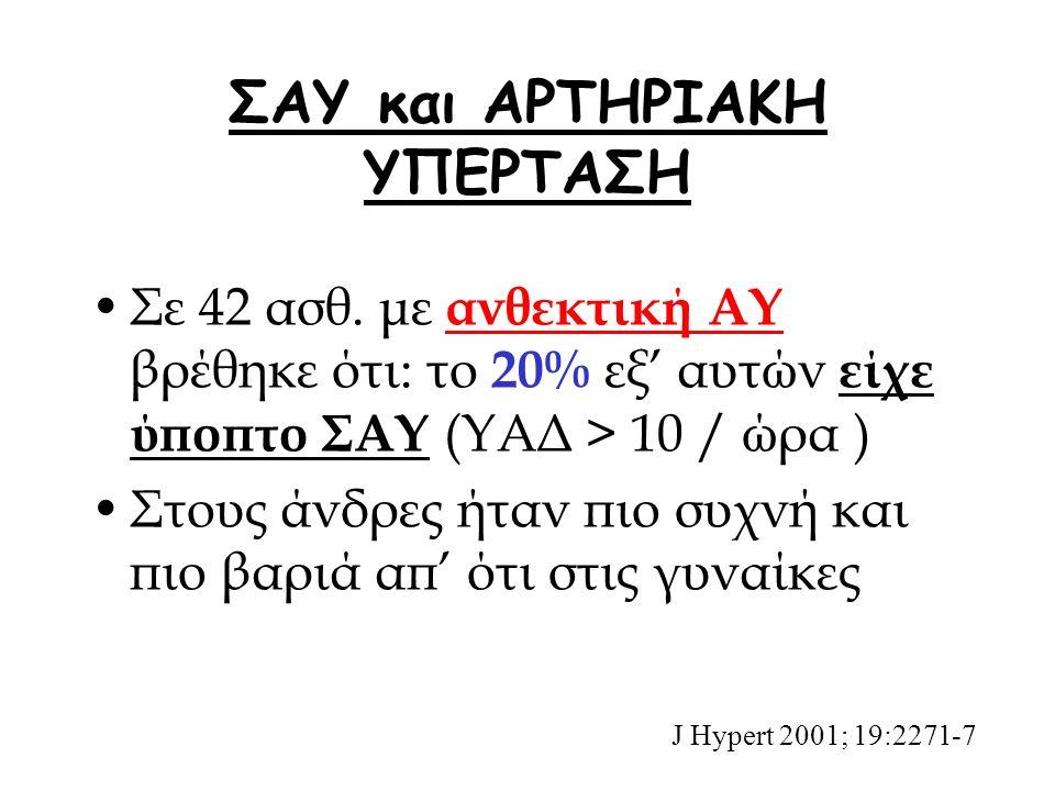 ΣΑΥ και ΑΡΤΗΡΙΑΚΗ ΥΠΕΡΤΑΣΗ Σε 42 ασθ.