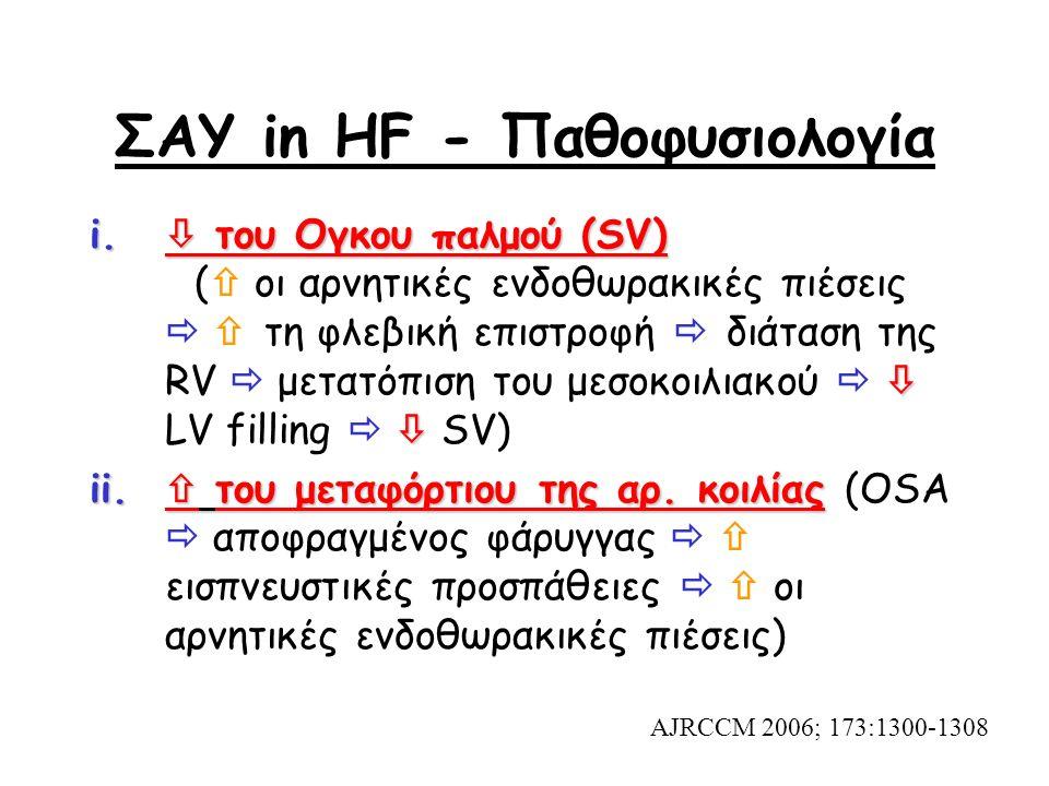 ΣΑΥ in HF - Παθοφυσιολογία i. του Ογκου παλμού (SV)   i.