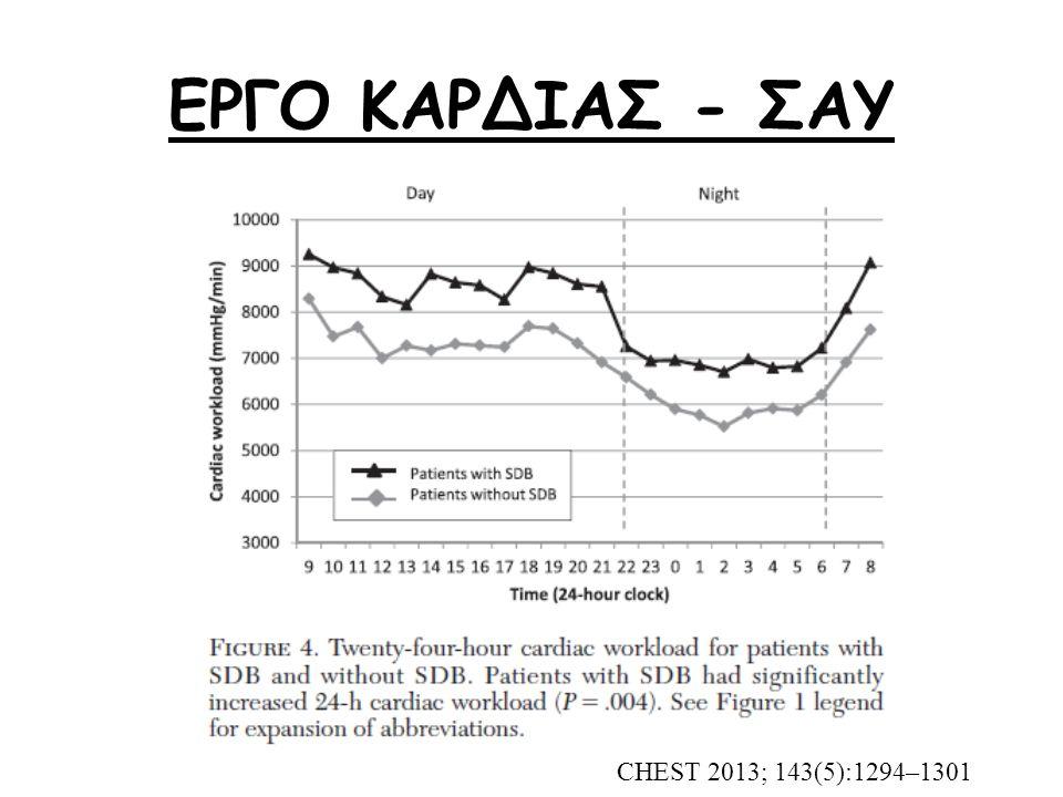 ΕΡΓΟ ΚΑΡΔΙΑΣ - ΣΑΥ CHEST 2013; 143(5):1294–1301
