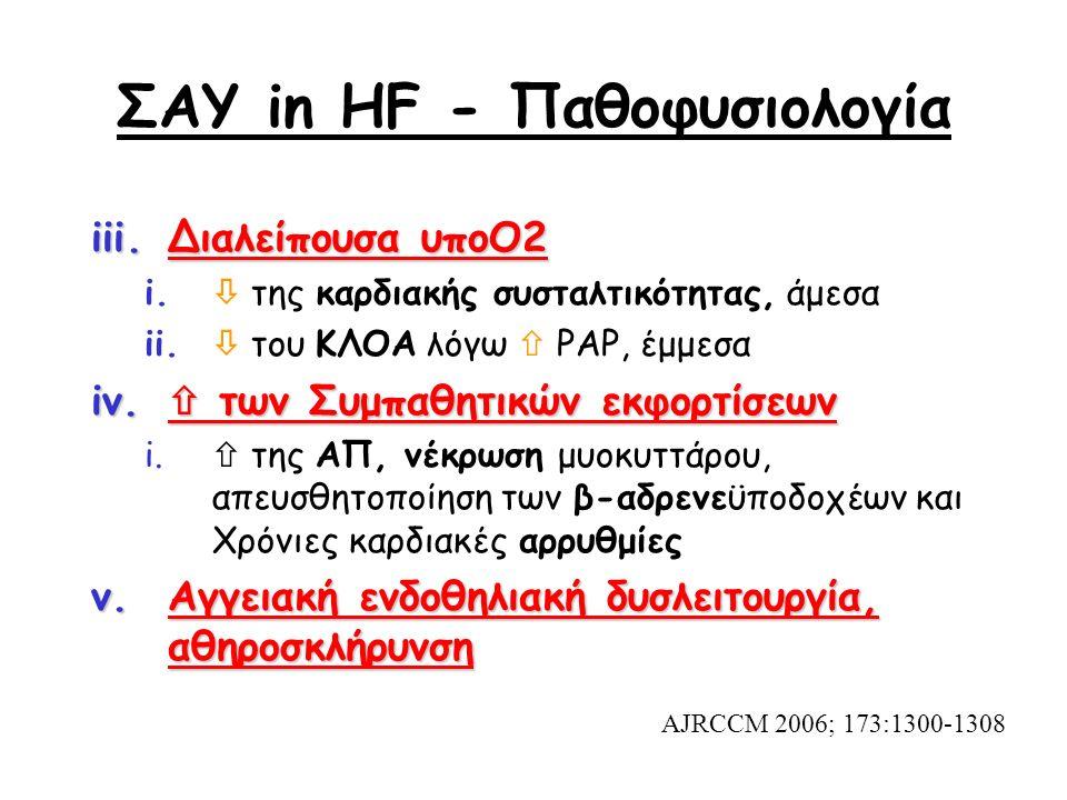ΣΑΥ in HF - Παθοφυσιολογία iii.Διαλείπουσα υποΟ2 i.