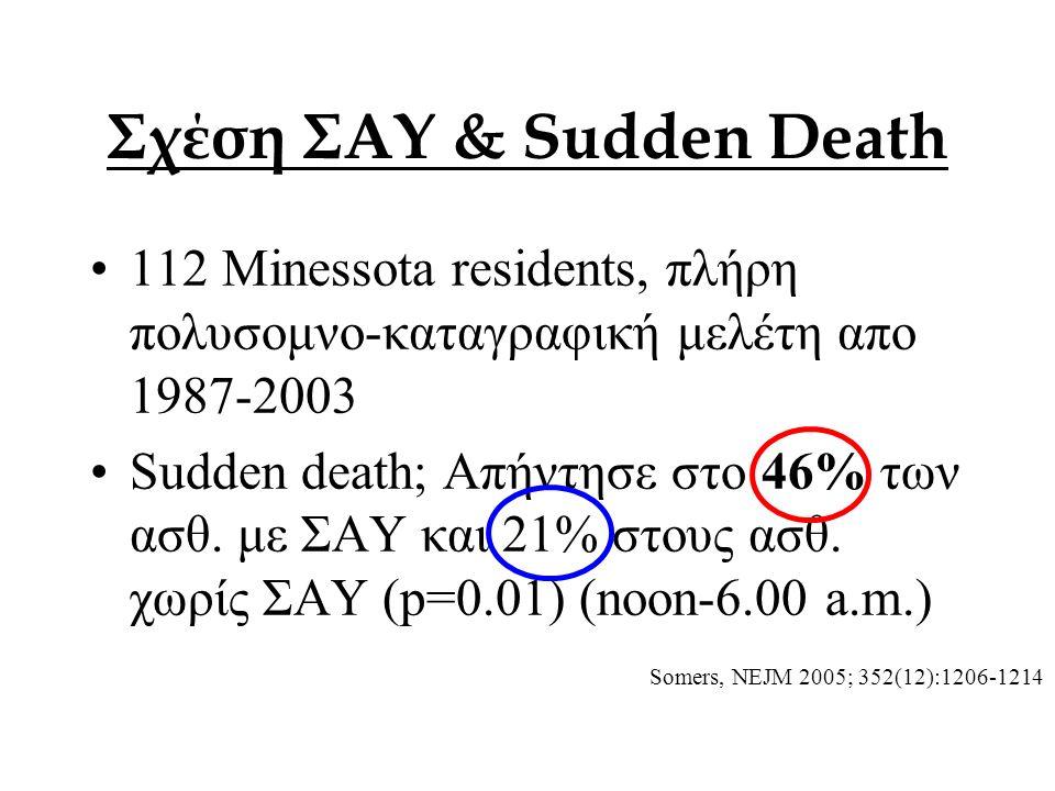 Σχέση ΣΑΥ & Sudden Death 112 Minessota residents, πλήρη πολυσομνο-καταγραφική μελέτη απο 1987-2003 Sudden death; Απήντησε στο 46% των ασθ.