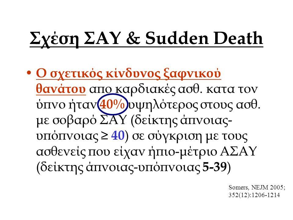 Σχέση ΣΑΥ & Sudden Death O σχετικός κίνδυνος ξαφνικού θανάτου απο καρδιακές ασθ.