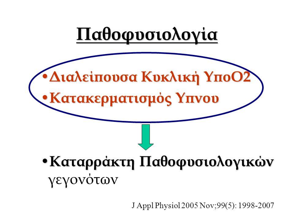 Παθοφυσιολογία Διαλείπουσα Κυκλική ΥποΟ2 Διαλείπουσα Κυκλική ΥποΟ2 Κατακερματισμός Υπνου Κατακερματισμός Υπνου Καταρράκτη Παθοφυσιολογικών Καταρράκτη Παθοφυσιολογικών γεγονότων J Appl Physiol 2005 Nov;99(5): 1998-2007