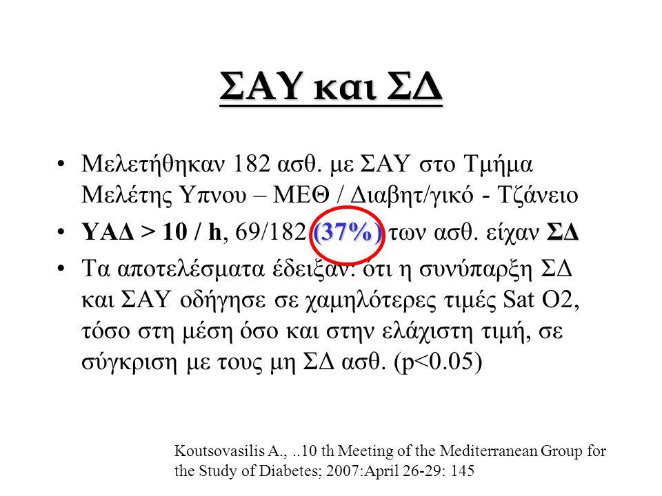 ΣΑΥ και ΣΔ Μελετήθηκαν 182 ασθ.
