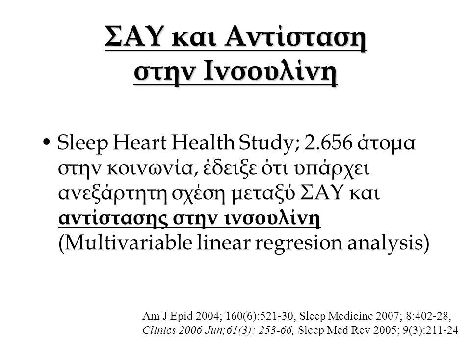 ΣΑΥ και Αντίσταση στην Ινσουλίνη Sleep Heart Health Study; 2.656 άτομα στην κοινωνία, έδειξε ότι υπάρχει ανεξάρτητη σχέση μεταξύ ΣΑΥ και αντίστασης στην ινσουλίνη (Μultivariable linear regresion analysis) Αm J Epid 2004; 160(6):521-30, Sleep Medicine 2007; 8:402-28, Clinics 2006 Jun;61(3): 253-66, Sleep Med Rev 2005; 9(3):211-24