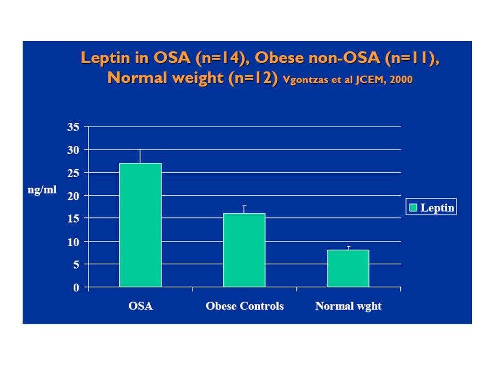 Θεραπεία Απώλεια βάρους C-PAP Χειρουργείο ενίοτε