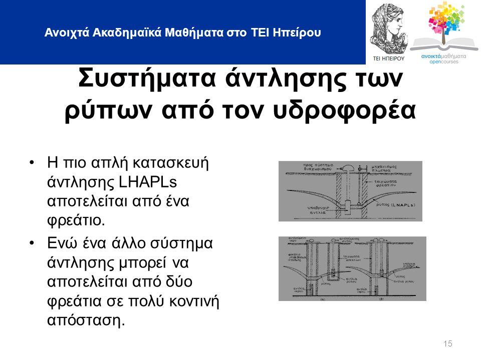 Ανοιχτά Ακαδημαϊκά Μαθήματα στο ΤΕΙ Ηπείρου 15 Συστήματα άντλησης των ρύπων από τον υδροφορέα Η πιο απλή κατασκευή άντλησης LΗAPLs αποτελείται από ένα φρεάτιο.