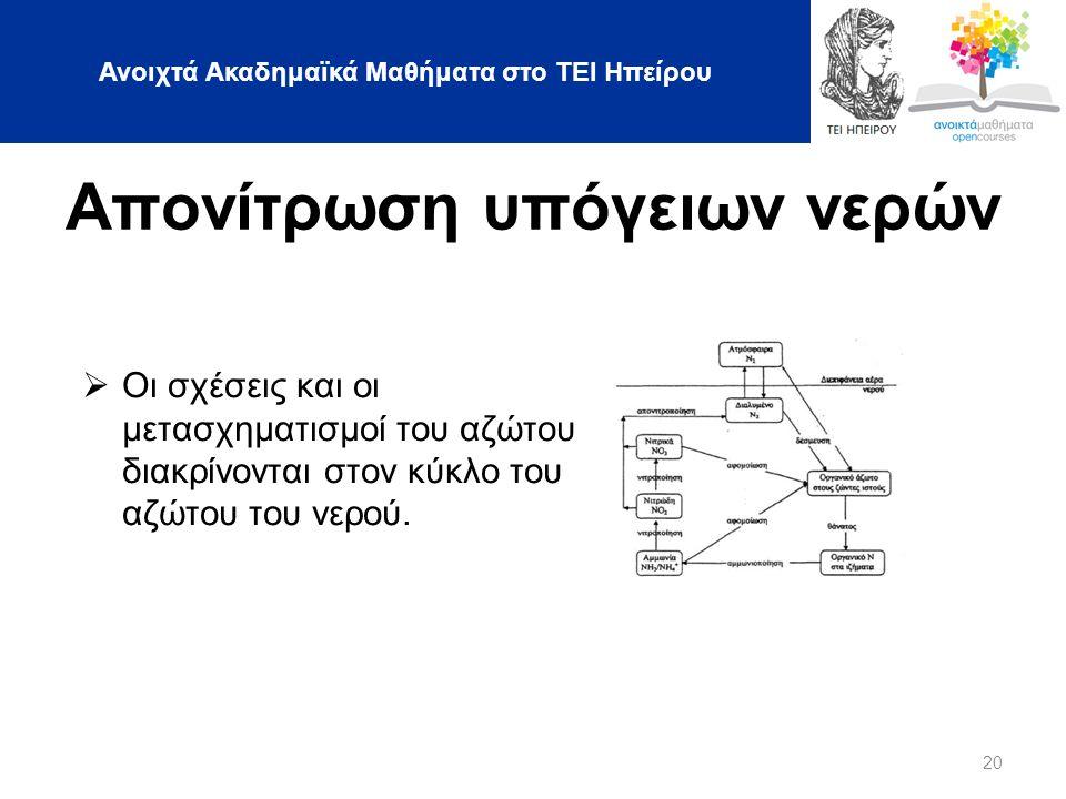 Ανοιχτά Ακαδημαϊκά Μαθήματα στο ΤΕΙ Ηπείρου 20 Απονίτρωση υπόγειων νερών  Οι σχέσεις και οι μετασχηματισμοί του αζώτου διακρίνονται στον κύκλο του αζώτου του νερού.