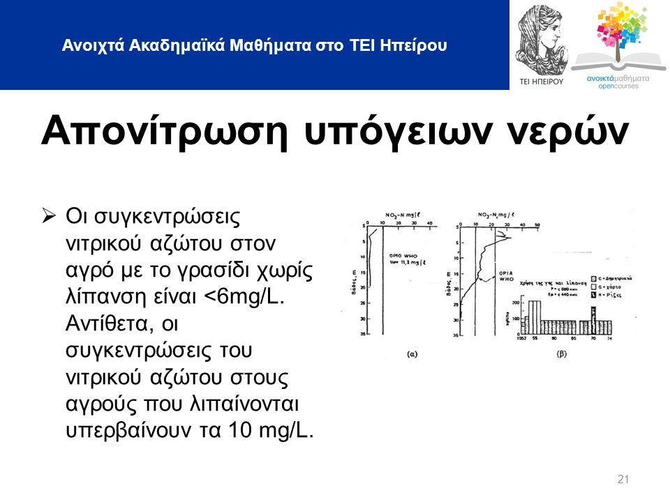 Ανοιχτά Ακαδημαϊκά Μαθήματα στο ΤΕΙ Ηπείρου 21 Απονίτρωση υπόγειων νερών  Οι συγκεντρώσεις νιτρικού αζώτου στον αγρό με το γρασίδι χωρίς λίπανση είναι <6mg/L.