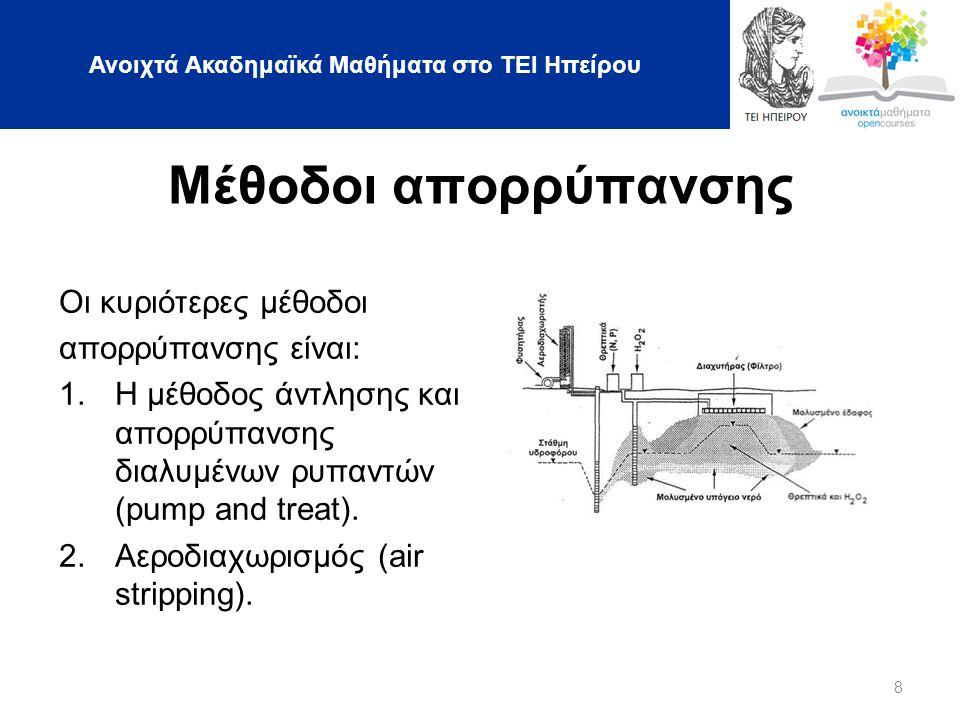Ανοιχτά Ακαδημαϊκά Μαθήματα στο ΤΕΙ Ηπείρου 8 Μέθοδοι απορρύπανσης Οι κυριότερες μέθοδοι απορρύπανσης είναι: 1.Η μέθοδος άντλησης και απορρύπανσης διαλυμένων ρυπαντών (pump and treat).