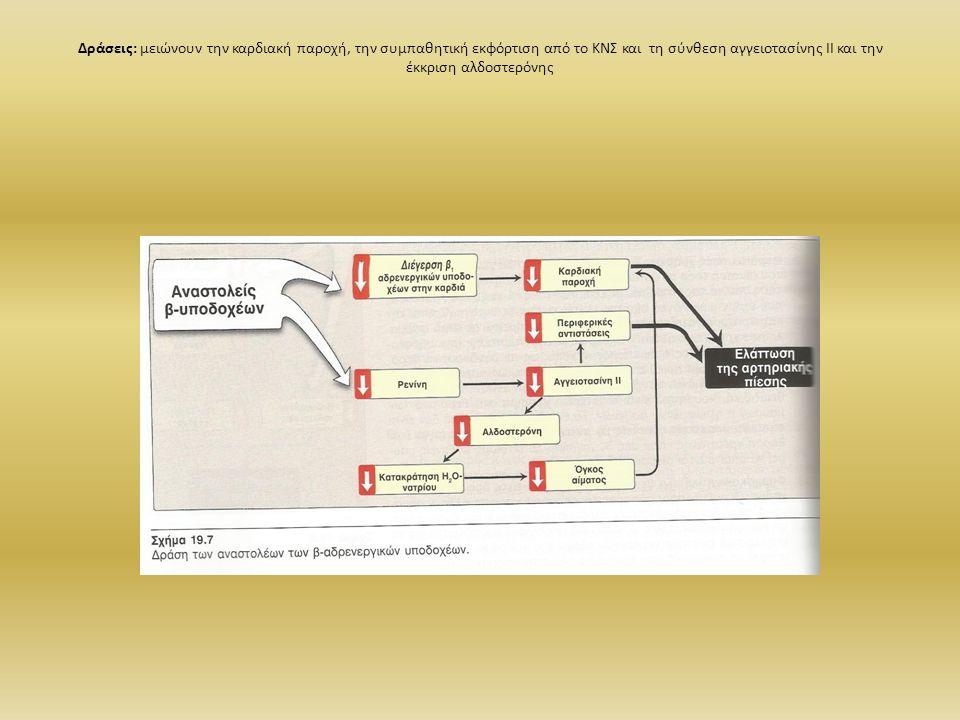 Δράσεις: μειώνουν την καρδιακή παροχή, την συμπαθητική εκφόρτιση από το ΚΝΣ και τη σύνθεση αγγειοτασίνης ΙΙ και την έκκριση αλδοστερόνης