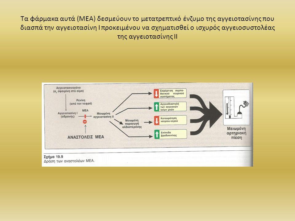 Τα φάρμακα αυτά (ΜΕΑ) δεσμεύουν το μετατρεπτικό ένζυμο της αγγειοτασίνης που διασπά την αγγειοτασίνη Ι προκειμένου να σχηματισθεί ο ισχυρός αγγειοσυστολέας της αγγειοτασίνης ΙΙ