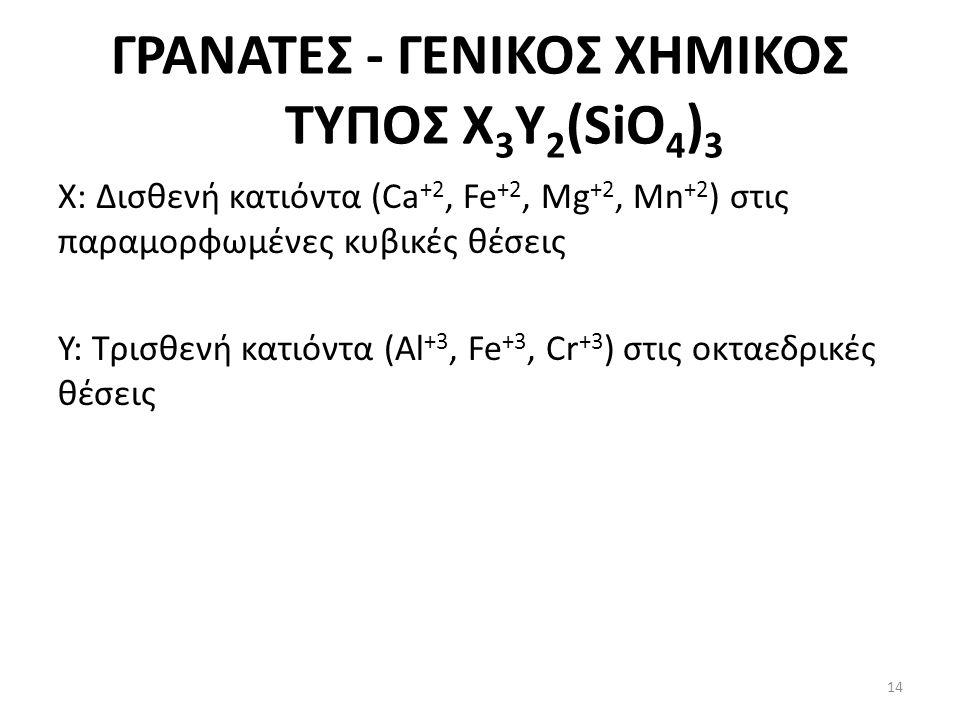 ΓΡΑΝΑΤΕΣ - ΓΕΝΙΚΟΣ ΧΗΜΙΚΟΣ ΤΥΠΟΣ Χ 3 Υ 2 (SiO 4 ) 3 X: Δισθενή κατιόντα (Ca +2, Fe +2, Mg +2, Mn +2 ) στις παραμορφωμένες κυβικές θέσεις Y: Τρισθενή κατιόντα (Al +3, Fe +3, Cr +3 ) στις οκταεδρικές θέσεις 14