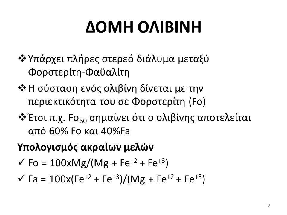 ΔΟΜΗ ΟΛΙΒΙΝΗ  Υπάρχει πλήρες στερεό διάλυμα μεταξύ Φορστερίτη-Φαϋαλίτη  Η σύσταση ενός ολιβίνη δίνεται με την περιεκτικότητα του σε Φορστερίτη (Fo)  Έτσι π.χ.