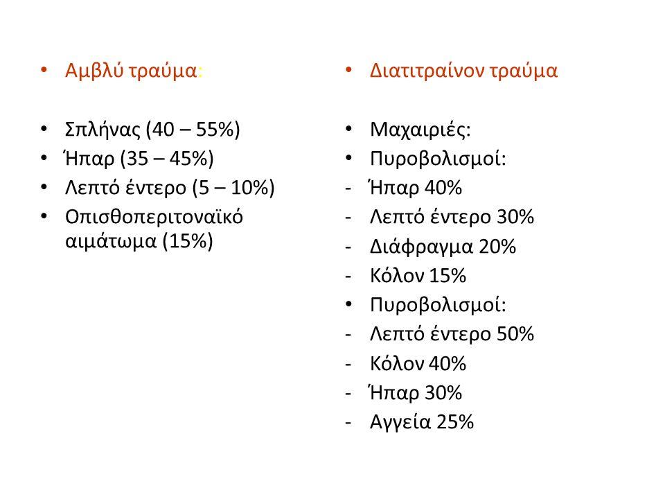 Αμβλύ τραύμα: Σπλήνας (40 – 55%) Ήπαρ (35 – 45%) Λεπτό έντερο (5 – 10%) Οπισθοπεριτοναϊκό αιμάτωμα (15%) Διατιτραίνον τραύμα Μαχαιριές: Πυροβολισμοί: