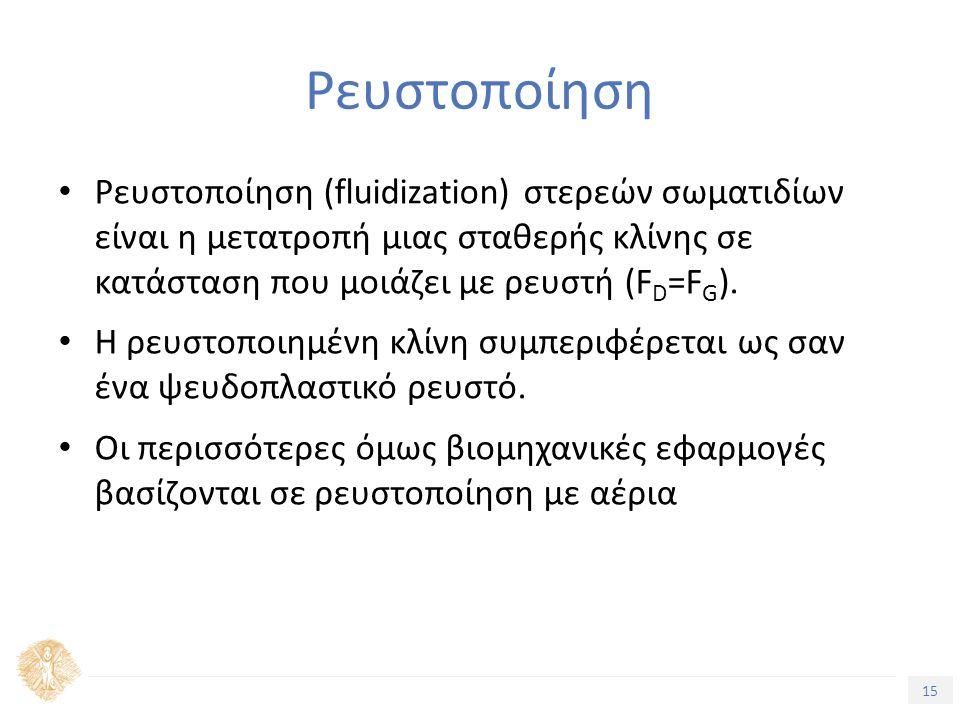15 Τίτλος Ενότητας Ρευστοποίηση Ρευστοποίηση (fluidization) στερεών σωματιδίων είναι η μετατροπή μιας σταθερής κλίνης σε κατάσταση που μοιάζει με ρευστή (F D =F G ).