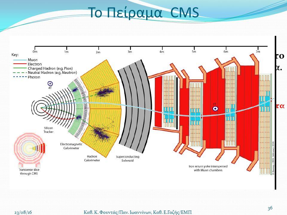 Το Πείραμα CMS  Είναι το μόνο σωματίδιο το οποίο προβλέπεται από το καθιερωμένο πρότυπο που δεν έχει ανακαλυφθεί ακόμα.