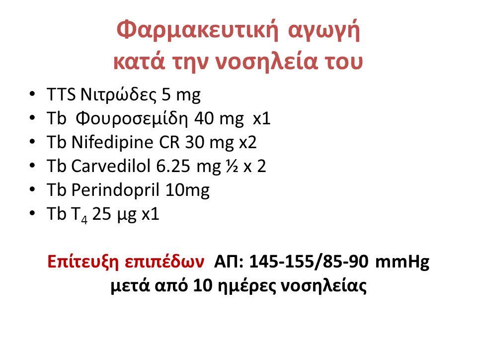 Φαρμακευτική αγωγή κατά την νοσηλεία του TTS Nιτρώδες 5 mg Tb Φουροσεμίδη 40 mg x1 Tb Nifedipine CR 30 mg x2 Tb Carvedilol 6.25 mg ½ x 2 Tb Perindopril 10mg Τb T 4 25 μg x1 Επίτευξη επιπέδων ΑΠ: 145-155/85-90 mmHg μετά από 10 ημέρες νοσηλείας