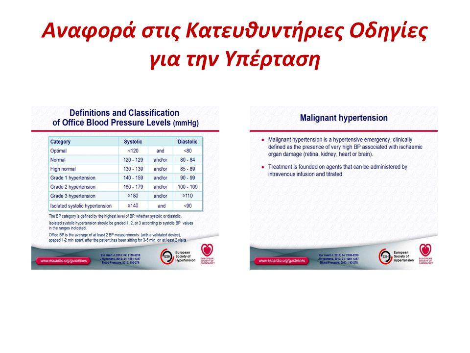 Αναφορά στις Κατευθυντήριες Οδηγίες για την Υπέρταση