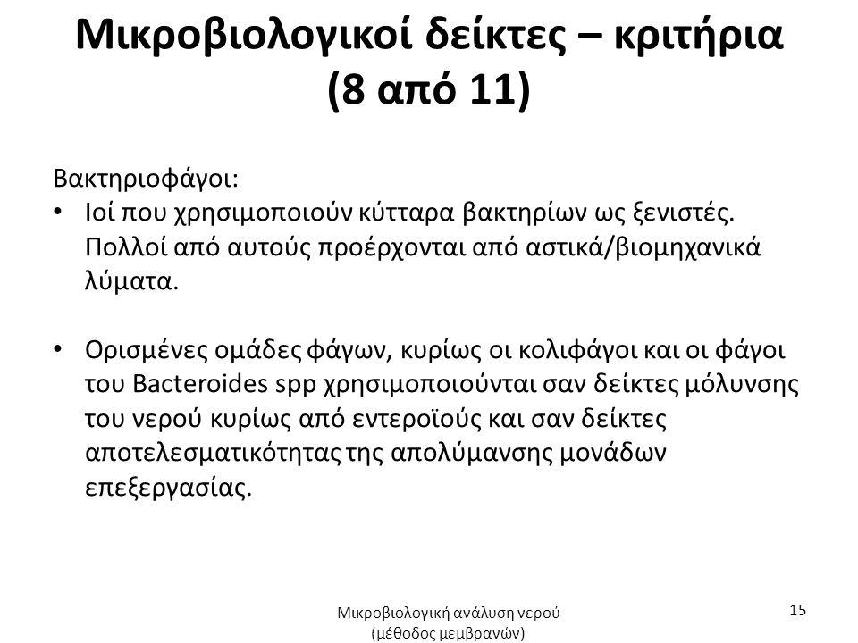 Μικροβιολογικοί δείκτες – κριτήρια (8 από 11) Βακτηριοφάγοι: Ιοί που χρησιμοποιούν κύτταρα βακτηρίων ως ξενιστές.