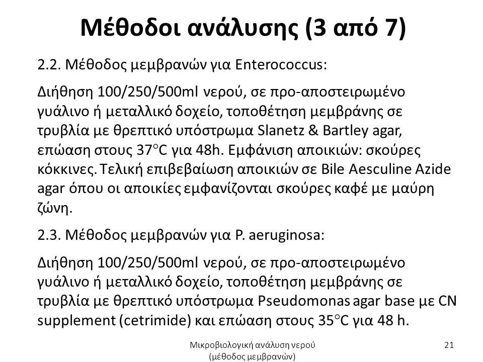 Μέθοδοι ανάλυσης (3 από 7) 2.2.