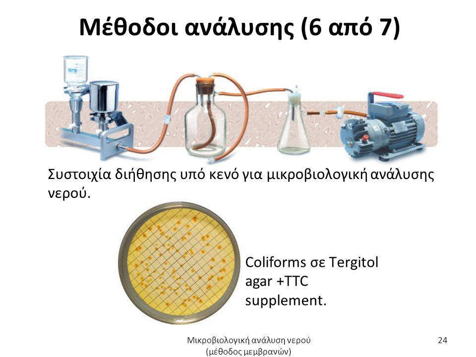 Μέθοδοι ανάλυσης (6 από 7) Συστοιχία διήθησης υπό κενό για μικροβιολογική ανάλυσης νερού.