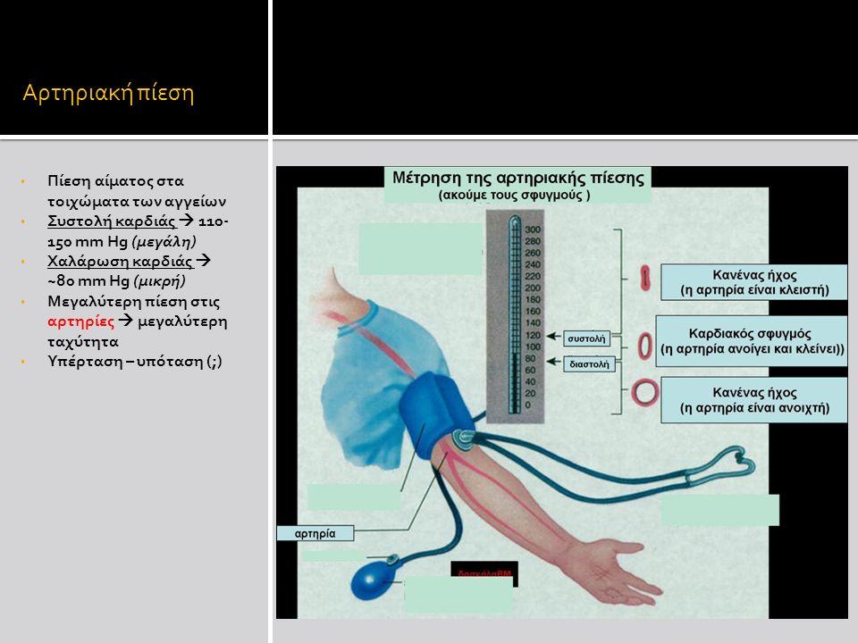 Αρτηριακή πίεση Πίεση αίματος στα τοιχώματα των αγγείων Συστολή καρδιάς  110- 150 mm Hg (μεγάλη) Χαλάρωση καρδιάς  ~80 mm Hg (μικρή) Μεγαλύτερη πίεση στις αρτηρίες  μεγαλύτερη ταχύτητα Υπέρταση – υπόταση (;)