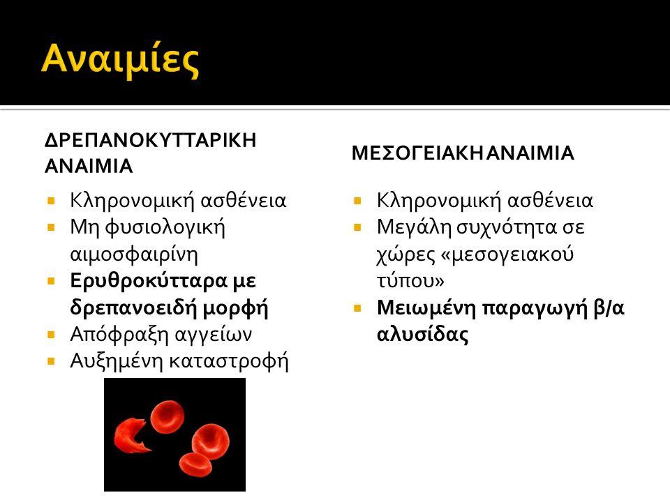 ΔΡΕΠΑΝΟΚΥΤΤΑΡΙΚΗ ΑΝΑΙΜΙΑ  Κληρονομική ασθένεια  Μη φυσιολογική αιμοσφαιρίνη  Ερυθροκύτταρα με δρεπανοειδή μορφή  Απόφραξη αγγείων  Αυξημένη καταστροφή ΜΕΣΟΓΕΙΑΚΗ ΑΝΑΙΜΙΑ  Κληρονομική ασθένεια  Μεγάλη συχνότητα σε χώρες «μεσογειακού τύπου»  Μειωμένη παραγωγή β/α αλυσίδας