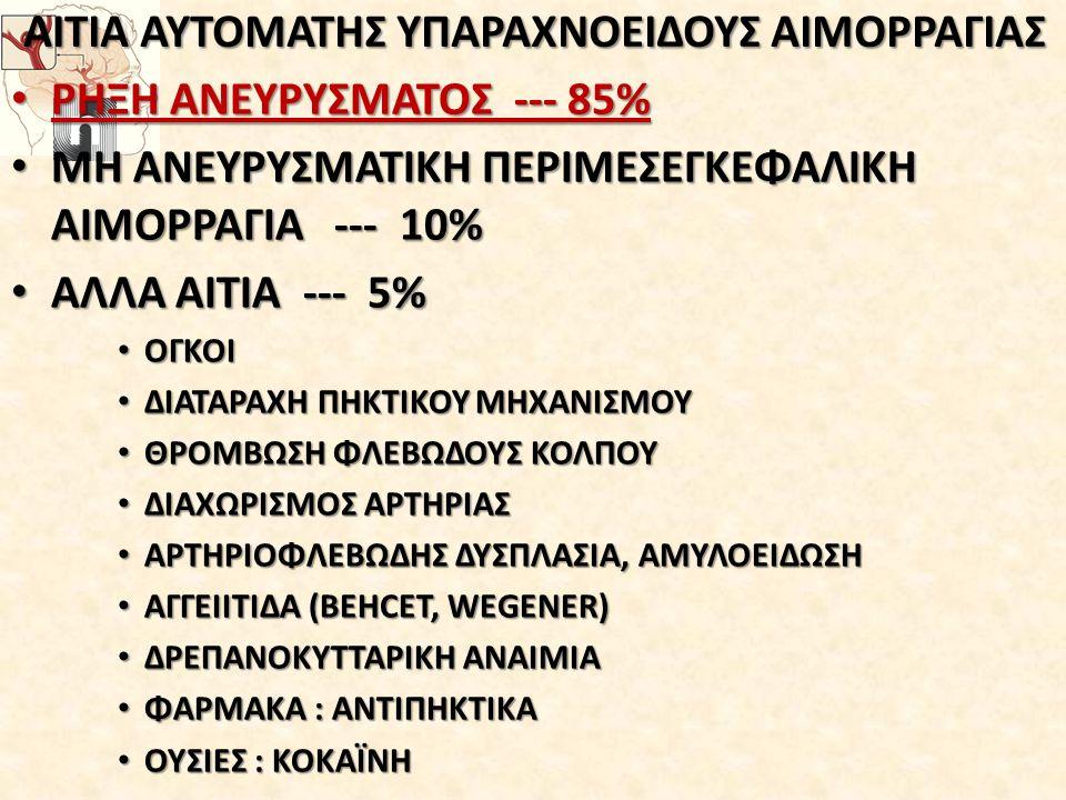 ΑΙΤΙΑ ΑΥΤΟΜΑΤΗΣ ΥΠΑΡΑΧΝΟΕΙΔΟΥΣ ΑΙΜΟΡΡΑΓΙΑΣ ΡΗΞΗ ΑΝΕΥΡΥΣΜΑΤΟΣ --- 85% ΡΗΞΗ ΑΝΕΥΡΥΣΜΑΤΟΣ --- 85% ΜΗ ΑΝΕΥΡΥΣΜΑΤΙΚΗ ΠΕΡΙΜΕΣΕΓΚΕΦΑΛΙΚΗ ΑΙΜΟΡΡΑΓΙΑ --- 10% ΜΗ ΑΝΕΥΡΥΣΜΑΤΙΚΗ ΠΕΡΙΜΕΣΕΓΚΕΦΑΛΙΚΗ ΑΙΜΟΡΡΑΓΙΑ --- 10% ΑΛΛΑ ΑΙΤΙΑ --- 5% ΑΛΛΑ ΑΙΤΙΑ --- 5% ΟΓΚΟΙ ΟΓΚΟΙ ΔΙΑΤΑΡΑΧΗ ΠΗΚΤΙΚΟΥ ΜΗΧΑΝΙΣΜΟΥ ΔΙΑΤΑΡΑΧΗ ΠΗΚΤΙΚΟΥ ΜΗΧΑΝΙΣΜΟΥ ΘΡΟΜΒΩΣΗ ΦΛΕΒΩΔΟΥΣ ΚΟΛΠΟΥ ΘΡΟΜΒΩΣΗ ΦΛΕΒΩΔΟΥΣ ΚΟΛΠΟΥ ΔΙΑΧΩΡΙΣΜΟΣ ΑΡΤΗΡΙΑΣ ΔΙΑΧΩΡΙΣΜΟΣ ΑΡΤΗΡΙΑΣ ΑΡΤΗΡΙΟΦΛΕΒΩΔΗΣ ΔΥΣΠΛΑΣΙΑ, ΑΜΥΛΟΕΙΔΩΣΗ ΑΡΤΗΡΙΟΦΛΕΒΩΔΗΣ ΔΥΣΠΛΑΣΙΑ, ΑΜΥΛΟΕΙΔΩΣΗ ΑΓΓΕΙΙΤΙΔΑ (BEHCET, WEGENER) ΑΓΓΕΙΙΤΙΔΑ (BEHCET, WEGENER) ΔΡΕΠΑΝΟΚΥΤΤΑΡΙΚΗ ΑΝΑΙΜΙΑ ΔΡΕΠΑΝΟΚΥΤΤΑΡΙΚΗ ΑΝΑΙΜΙΑ ΦΑΡΜΑΚΑ : ANTIΠHKTIKA ΦΑΡΜΑΚΑ : ANTIΠHKTIKA ΟΥΣΙΕΣ : ΚΟΚΑÏΝΗ ΟΥΣΙΕΣ : ΚΟΚΑÏΝΗ