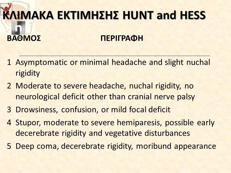 ΚΛΙΜΑΚΑ ΕΚΤΙΜΗΣΗΣ HUNT and HESS ΒΑΘΜΟΣ ΠΕΡΙΓΡΑΦΗ 1 Asymptomatic or minimal headache and slight nuchal rigidity 2 Moderate to severe headache, nuchal rigidity, no neurological deficit other than cranial nerve palsy 3 Drowsiness, confusion, or mild focal deficit 4 Stupor, moderate to severe hemiparesis, possible early decerebrate rigidity and vegetative disturbances 5 Deep coma, decerebrate rigidity, moribund appearance