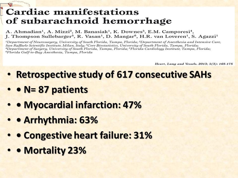 Retrospective study of 617 consecutive SAHs Retrospective study of 617 consecutive SAHs N= 87 patients N= 87 patients Myocardial infarction: 47% Myocardial infarction: 47% Arrhythmia: 63% Arrhythmia: 63% Congestive heart failure: 31% Congestive heart failure: 31% Mortality 23% Mortality 23%
