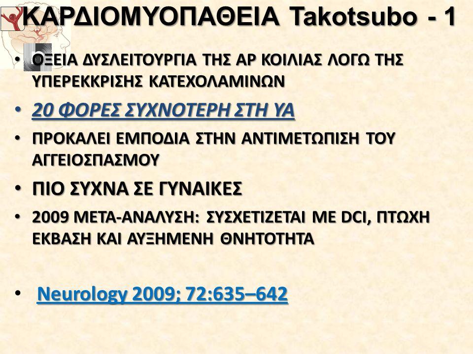 ΚΑΡΔΙΟΜΥΟΠΑΘΕΙΑ Takotsubo - 1 ΚΑΡΔΙΟΜΥΟΠΑΘΕΙΑ Takotsubo - 1 ΟΞΕΙΑ ΔΥΣΛΕΙΤΟΥΡΓΙΑ ΤΗΣ ΑΡ ΚΟΙΛΙΑΣ ΛΟΓΩ ΤΗΣ ΥΠΕΡΕΚΚΡΙΣΗΣ ΚΑΤΕΧΟΛΑΜΙΝΩΝ ΟΞΕΙΑ ΔΥΣΛΕΙΤΟΥΡΓΙΑ ΤΗΣ ΑΡ ΚΟΙΛΙΑΣ ΛΟΓΩ ΤΗΣ ΥΠΕΡΕΚΚΡΙΣΗΣ ΚΑΤΕΧΟΛΑΜΙΝΩΝ 20 ΦΟΡΕΣ ΣΥΧΝΟΤΕΡΗ ΣΤΗ ΥΑ 20 ΦΟΡΕΣ ΣΥΧΝΟΤΕΡΗ ΣΤΗ ΥΑ ΠΡΟΚΑΛΕΙ ΕΜΠΟΔΙΑ ΣΤΗΝ ΑΝΤΙΜΕΤΩΠΙΣΗ ΤΟΥ ΑΓΓΕΙΟΣΠΑΣΜΟΥ ΠΡΟΚΑΛΕΙ ΕΜΠΟΔΙΑ ΣΤΗΝ ΑΝΤΙΜΕΤΩΠΙΣΗ ΤΟΥ ΑΓΓΕΙΟΣΠΑΣΜΟΥ ΠΙΟ ΣΥΧΝΑ ΣΕ ΓΥΝΑΙΚΕΣ ΠΙΟ ΣΥΧΝΑ ΣΕ ΓΥΝΑΙΚΕΣ 2009 ΜΕΤΑ-ΑΝΑΛΥΣΗ: ΣΥΣΧΕΤΙΖΕΤΑΙ ΜΕ DCI, ΠΤΩΧΗ ΕΚΒΑΣΗ ΚΑΙ ΑΥΞΗΜΕΝΗ ΘΝΗΤΟΤΗΤΑ 2009 ΜΕΤΑ-ΑΝΑΛΥΣΗ: ΣΥΣΧΕΤΙΖΕΤΑΙ ΜΕ DCI, ΠΤΩΧΗ ΕΚΒΑΣΗ ΚΑΙ ΑΥΞΗΜΕΝΗ ΘΝΗΤΟΤΗΤΑ Neurology 2009; 72:635–642
