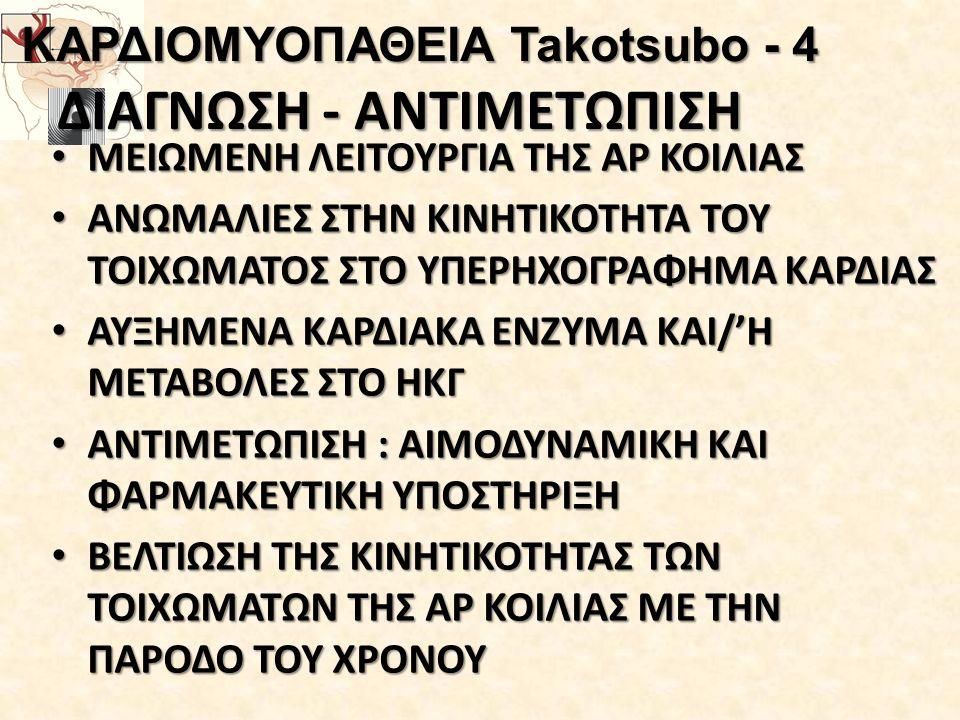 ΚΑΡΔΙΟΜΥΟΠΑΘΕΙΑ Takotsubo - 4 ΔΙΑΓΝΩΣΗ - ΑΝΤΙΜΕΤΩΠΙΣΗ ΜΕΙΩΜΕΝΗ ΛΕΙΤΟΥΡΓΙΑ ΤΗΣ ΑΡ ΚΟΙΛΙΑΣ ΜΕΙΩΜΕΝΗ ΛΕΙΤΟΥΡΓΙΑ ΤΗΣ ΑΡ ΚΟΙΛΙΑΣ ΑΝΩΜΑΛΙΕΣ ΣΤΗΝ ΚΙΝΗΤΙΚΟΤΗΤΑ ΤΟΥ ΤΟΙΧΩΜΑΤΟΣ ΣΤΟ ΥΠΕΡΗΧΟΓΡΑΦΗΜΑ ΚΑΡΔΙΑΣ ΑΝΩΜΑΛΙΕΣ ΣΤΗΝ ΚΙΝΗΤΙΚΟΤΗΤΑ ΤΟΥ ΤΟΙΧΩΜΑΤΟΣ ΣΤΟ ΥΠΕΡΗΧΟΓΡΑΦΗΜΑ ΚΑΡΔΙΑΣ ΑΥΞΗΜΕΝΑ ΚΑΡΔΙΑΚΑ ΕΝΖΥΜΑ ΚΑΙ/'Η ΜΕΤΑΒΟΛΕΣ ΣΤΟ ΗΚΓ ΑΥΞΗΜΕΝΑ ΚΑΡΔΙΑΚΑ ΕΝΖΥΜΑ ΚΑΙ/'Η ΜΕΤΑΒΟΛΕΣ ΣΤΟ ΗΚΓ ΑΝΤΙΜΕΤΩΠΙΣΗ : ΑΙΜΟΔΥΝΑΜΙΚΗ ΚΑΙ ΦΑΡΜΑΚΕΥΤΙΚΗ ΥΠΟΣΤΗΡΙΞΗ ΑΝΤΙΜΕΤΩΠΙΣΗ : ΑΙΜΟΔΥΝΑΜΙΚΗ ΚΑΙ ΦΑΡΜΑΚΕΥΤΙΚΗ ΥΠΟΣΤΗΡΙΞΗ ΒΕΛΤΙΩΣΗ ΤΗΣ ΚΙΝΗΤΙΚΟΤΗΤΑΣ ΤΩΝ ΤΟΙΧΩΜΑΤΩΝ ΤΗΣ ΑΡ ΚΟΙΛΙΑΣ ΜΕ ΤΗΝ ΠΑΡΟΔΟ ΤΟΥ ΧΡΟΝΟΥ ΒΕΛΤΙΩΣΗ ΤΗΣ ΚΙΝΗΤΙΚΟΤΗΤΑΣ ΤΩΝ ΤΟΙΧΩΜΑΤΩΝ ΤΗΣ ΑΡ ΚΟΙΛΙΑΣ ΜΕ ΤΗΝ ΠΑΡΟΔΟ ΤΟΥ ΧΡΟΝΟΥ
