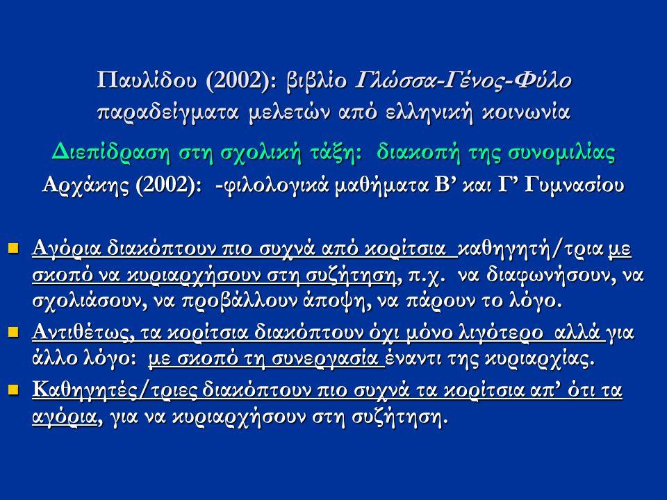 Παυλίδου (2002): βιβλίο Γλώσσα-Γένος-Φύλο παραδείγματα μελετών από ελληνική κοινωνία Διεπίδραση στη σχολική τάξη: διακοπή της συνομιλίας Αρχάκης (2002): -φιλολογικά μαθήματα Β' και Γ' Γυμνασίου Αγόρια διακόπτουν πιο συχνά από κορίτσια καθηγητή/τρια με σκοπό να κυριαρχήσουν στη συζήτηση, π.χ.
