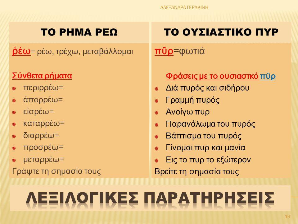 ΤΟ ΡΗΜΑ ΡΕΩΤΟ ΟΥΣΙΑΣΤΙΚΟ ΠΥΡ ῥέω = ρέω, τρέχω, μεταβάλλομαι Σύνθετα ρήματα περιρρέω= ἀπορρέω= εἰσρέω= καταρρέω= διαρρέω= προσρέω= μεταρρέω= Γράψτε τη σημασία τους πῦρ=φωτιά Φράσεις με το ουσιαστκό πῦρ Διά πυρός και σιδήρου Γραμμή πυρός Ανοίγω πυρ Παρανάλωμα του πυρός Βάπτισμα του πυρός Γίνομαι πυρ και μανία Εις το πυρ το εξώτερον Βρείτε τη σημασία τους 19 ΑΛΕΞΑΝΔΡΑ ΓΕΡΑΚΙΝΗ