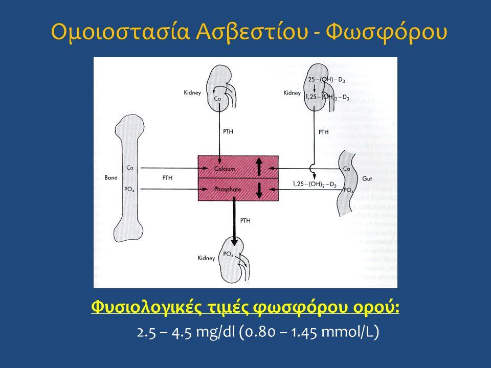 Ομοιοστασία Ασβεστίου - Φωσφόρου Φυσιολογικές τιμές φωσφόρου ορού: 2.5 – 4.5 mg/dl (0.80 – 1.45 mmol/L)