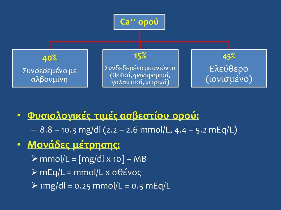Φυσιολογικές τιμές ασβεστίου ορού: – 8.8 – 10.3 mg/dl (2.2 – 2.6 mmol/L, 4.4 – 5.2 mEq/L) Μονάδες μέτρησης:  mmol/L = [mg/dl x 10] ÷ MB  mEq/L = mmol/L x σθένος  1mg/dl = 0.25 mmol/L = 0.5 mEq/L Ca ++ ορού 40% Συνδεδεμένο με αλβουμίνη 15% Συνδεδεμένο με ανιόντα (θειϊκά, φωσφορικά, γαλακτικά, κιτρικά) 45% Ελεύθερο (ιονισμένο)