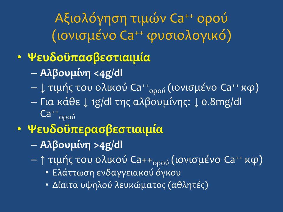 Αξιολόγηση τιμών Ca ++ ορού (ιονισμένο Ca ++ φυσιολογικό) Ψευδοϋπασβεστιαιμία – Αλβουμίνη <4g/dl –↓ τιμής του ολικού Ca ++ ορού (ιονισμένο Ca ++ κφ) – Για κάθε ↓ 1g/dl της αλβουμίνης: ↓ 0.8mg/dl Ca ++ ορού Ψευδοϋπερασβεστιαιμία – Αλβουμίνη >4g/dl –↑ τιμής του ολικού Ca++ ορού (ιονισμένο Ca ++ κφ) Ελάττωση ενδαγγειακού όγκου Δίαιτα υψηλού λευκώματος (αθλητές)
