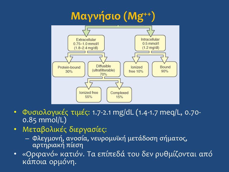Μαγνήσιο (Mg ++ ) Φυσιολογικές τιμές: 1.7-2.1 mg/dL (1.4-1.7 meq/L, 0.70- 0.85 mmol/L) Μεταβολικές διεργασίες: – Φλεγμονή, ανοσία, νευρομυϊκή μετάδοση σήματος, αρτηριακή πίεση «Ορφανό» κατιόν.