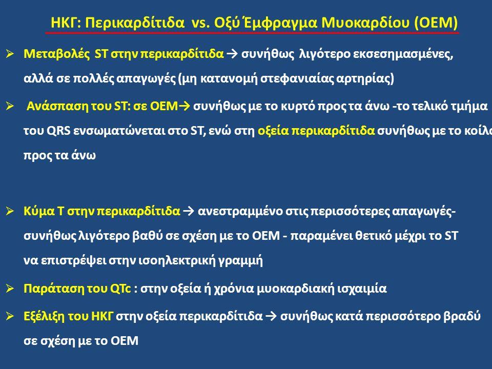ΗΚΓ: Περικαρδίτιδα vs.