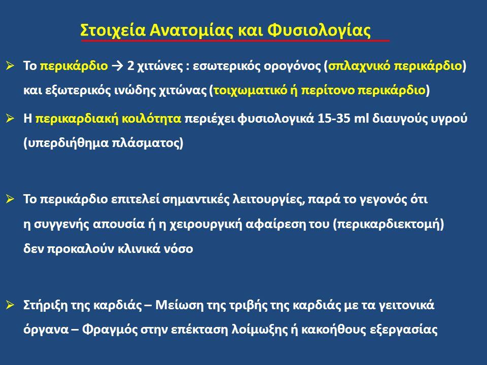 Στοιχεία Ανατομίας και Φυσιολογίας  Το περικάρδιο → 2 χιτώνες : εσωτερικός ορογόνος (σπλαχνικό περικάρδιο) και εξωτερικός ινώδης χιτώνας (τοιχωματικό ή περίτονο περικάρδιο)  Η περικαρδιακή κοιλότητα περιέχει φυσιολογικά 15-35 ml διαυγούς υγρού (υπερδιήθημα πλάσματος)  Το περικάρδιο επιτελεί σημαντικές λειτουργίες, παρά το γεγονός ότι η συγγενής απουσία ή η χειρουργική αφαίρεση του (περικαρδιεκτομή) δεν προκαλούν κλινικά νόσο  Στήριξη της καρδιάς – Μείωση της τριβής της καρδιάς με τα γειτονικά όργανα – Φραγμός στην επέκταση λοίμωξης ή κακοήθους εξεργασίας