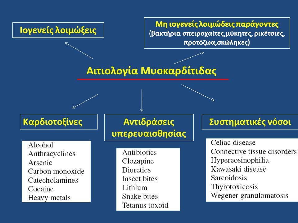 Αιτιολογία Μυοκαρδίτιδας Ιογενείς λοιμώξεις Μη ιογενείς λοιμώδεις παράγοντες (βακτήρια σπειροχαίτες,μύκητες, ρικέτσιες, προτόζωα,σκώληκες) ΚαρδιοτοξίνεςΑντιδράσεις υπερευαισθησίας Συστηματικές νόσοι