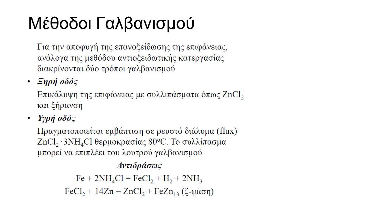 Μέθοδοι Γαλβανισμού