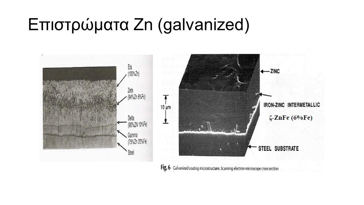 Επιστρώματα Zn (galvanized)