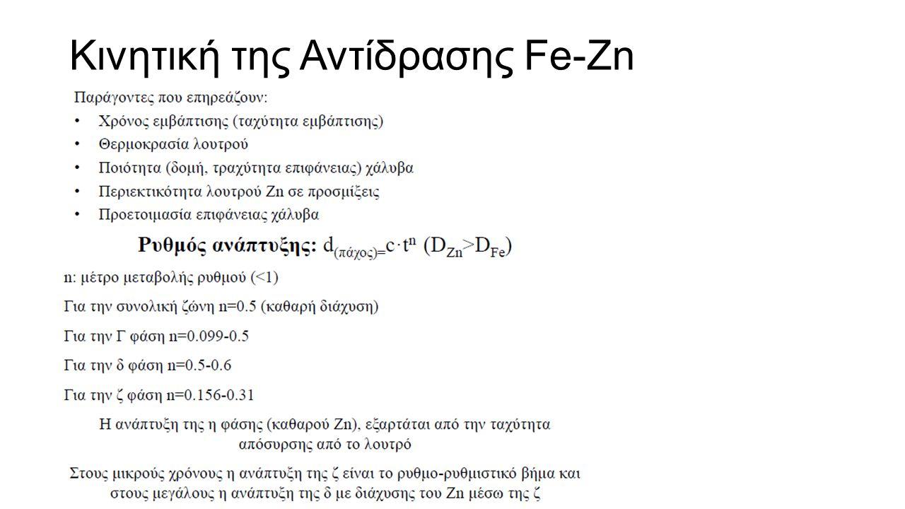 Κινητική της Αντίδρασης Fe-Zn