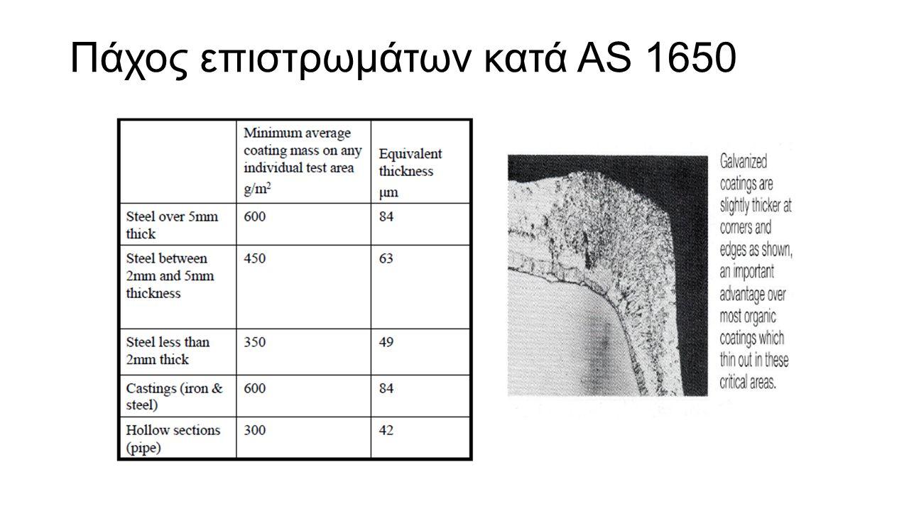 Πάχος επιστρωμάτων κατά AS 1650