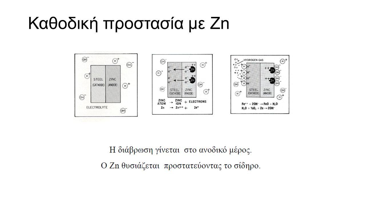 Καθοδική προστασία με Zn