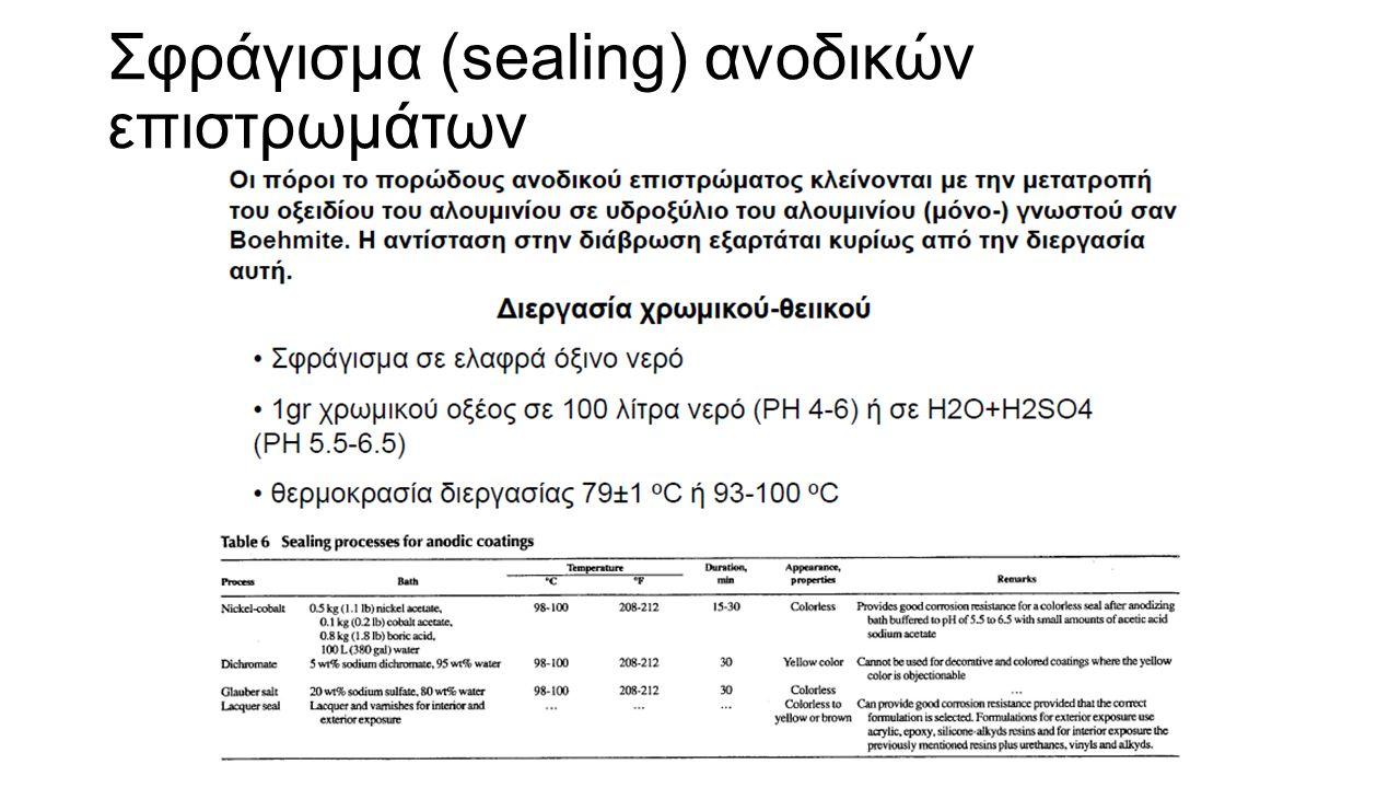 Σφράγισμα (sealing) ανοδικών επιστρωμάτων