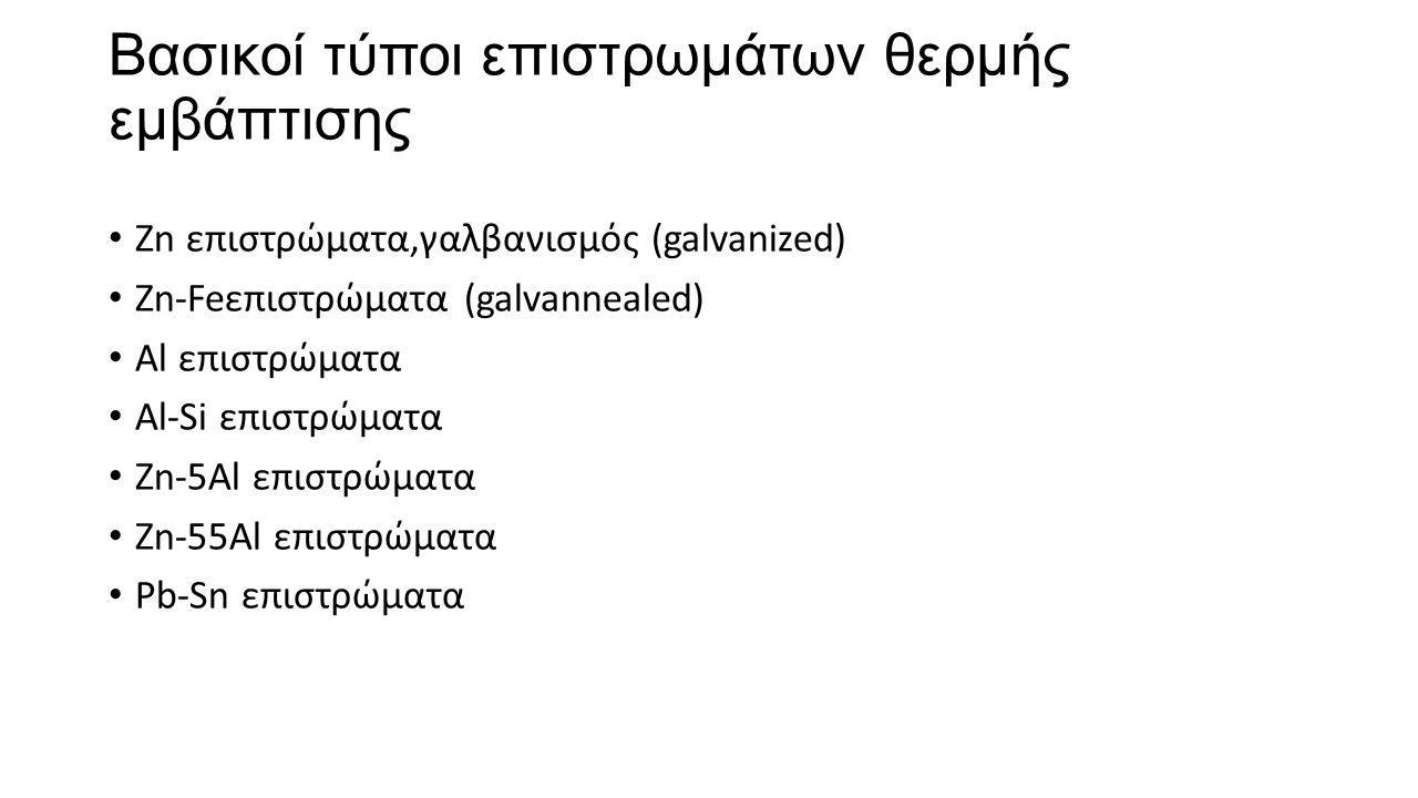 Βασικοί τύποι επιστρωμάτων θερμής εμβάπτισης Ζn επιστρώματα,γαλβανισμός (galvanized) Zn-Feεπιστρώματα (galvannealed) Al επιστρώματα Al-Si επιστρώματα