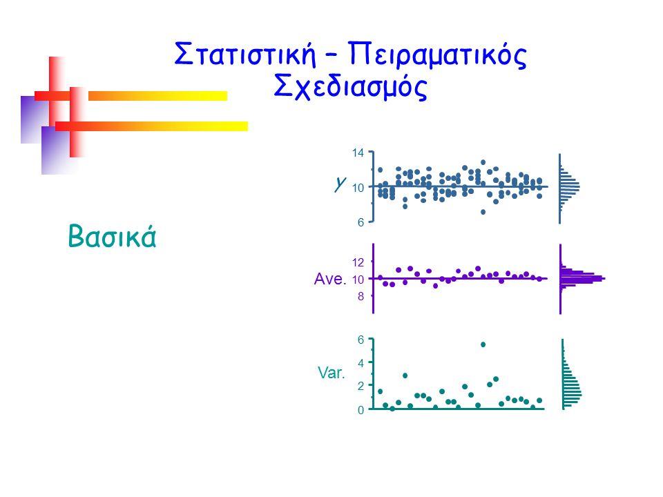 Στατιστική – Πειραματικός Σχεδιασμός Βασικά